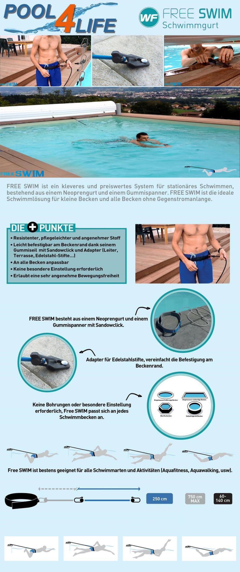 Schwimmen ohne Gegenstromanlage